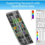 supporting-research---quantitative-data1